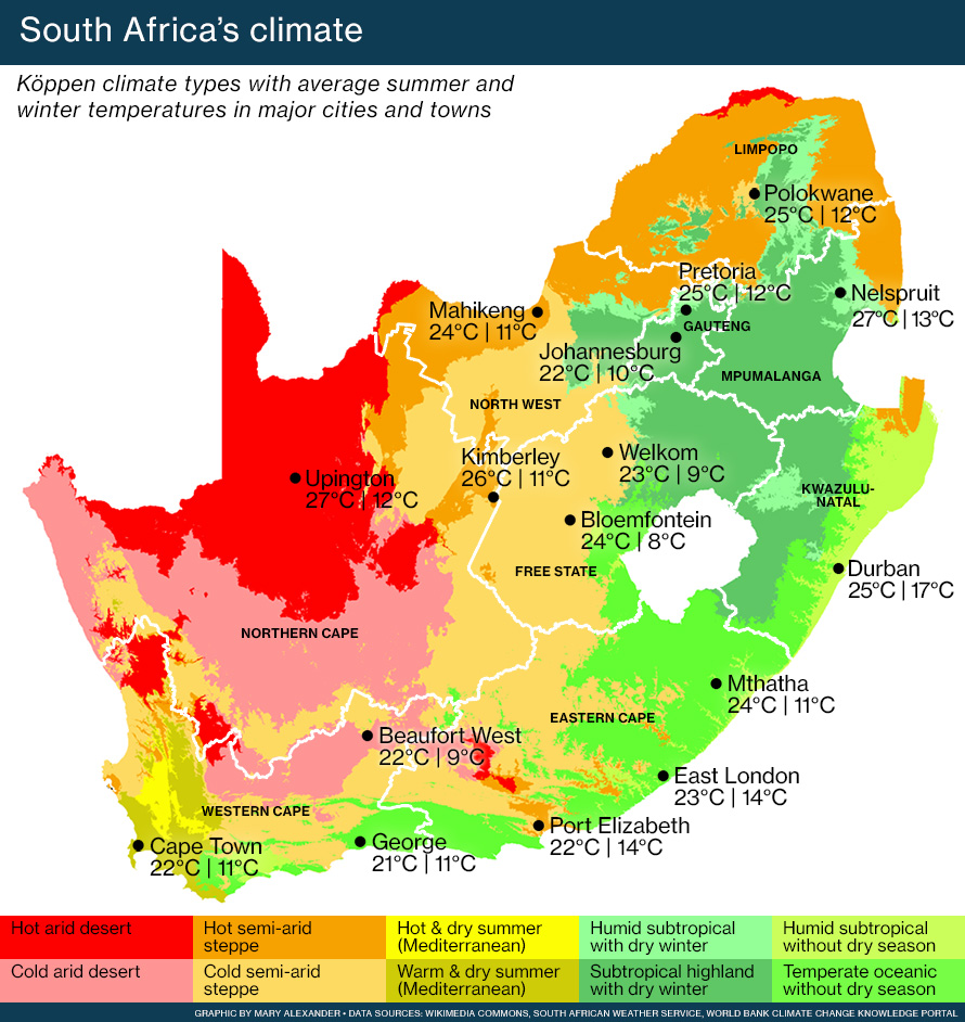 Map of the Koppen climate types in South Africa, also showing average summer and winter temperatures in major cities and towns