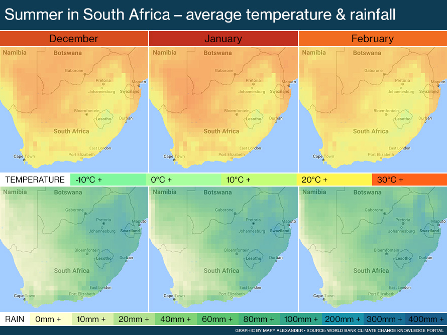 Maps of South Africa in summer showing average temperature and rainfall.