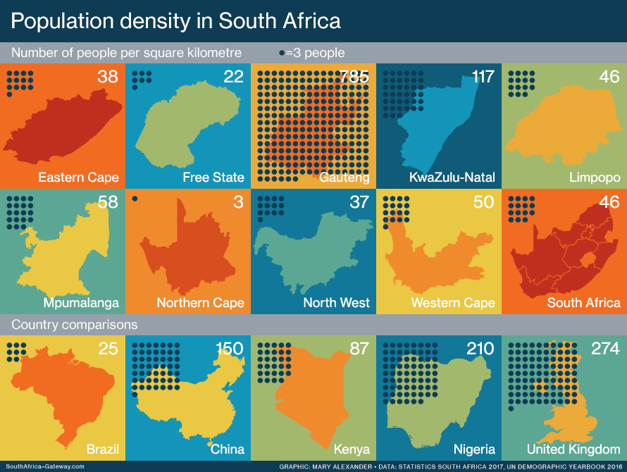 Infographic with maps showing the population density of South Africa and each of South Africa's nine provinces, and comparing it to population density in Brazil, China, Kenya, Nigeria and the UK.